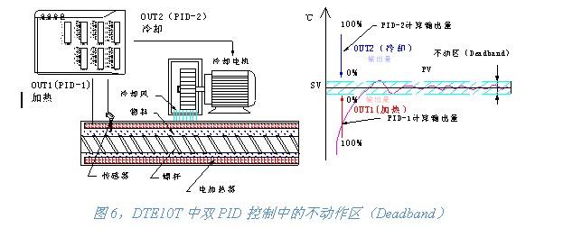 发热板温控器接线图及原理