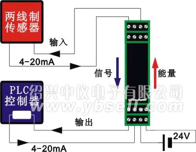 隔离器   产品结构 小型卡轨式,可高密度安装 连接方式 8mm接线端子